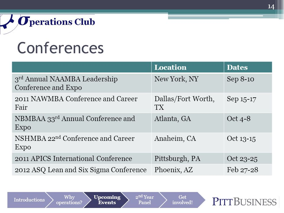 Conferences LocationDates 3 rd Annual NAAMBA Leadership Conference and Expo New York, NYSep 8-10 2011 NAWMBA Conference and Career Fair Dallas/Fort Wo