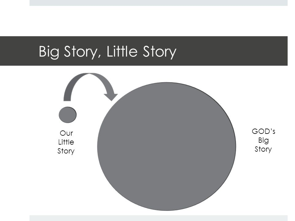 Big Story, Little Story Our Little Story GOD's Big Story