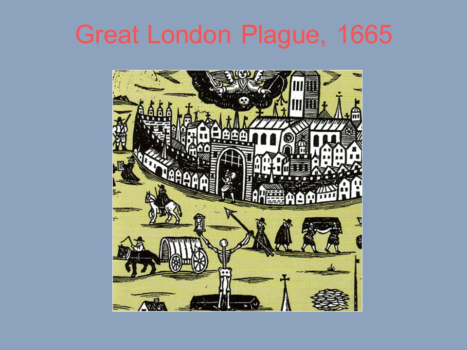 Great London Plague, 1665