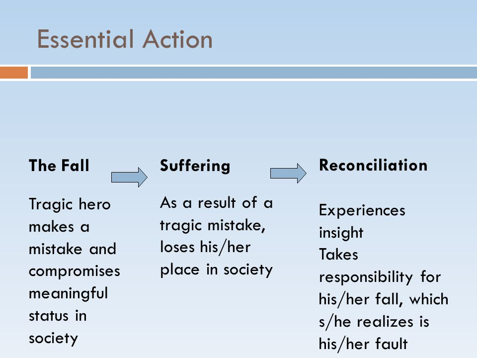 The Fall Tragic hero makes a mistake and compromises meaningful status in society Suffering As a result of a tragic mistake, loses his/her place in society Reconciliation Experiences insight Takes responsibility for his/her fall, which s/he realizes is his/her fault Essential Action