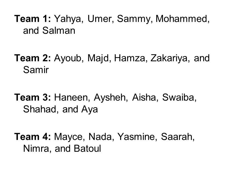 Team 1: Yahya, Umer, Sammy, Mohammed, and Salman Team 2: Ayoub, Majd, Hamza, Zakariya, and Samir Team 3: Haneen, Aysheh, Aisha, Swaiba, Shahad, and Ay