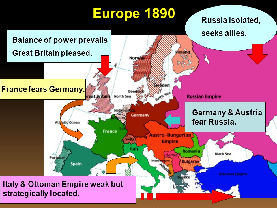 Italy The Central Powers (Triple Aliiance) German Empire Austria-Hungary Italy (earlier in the war) Ottoman Empire Bulgaria The Allies (Triple Entente Italy (later in the war - 1915) France Russian Empire Great Britain Serbia Romania The Alliance System