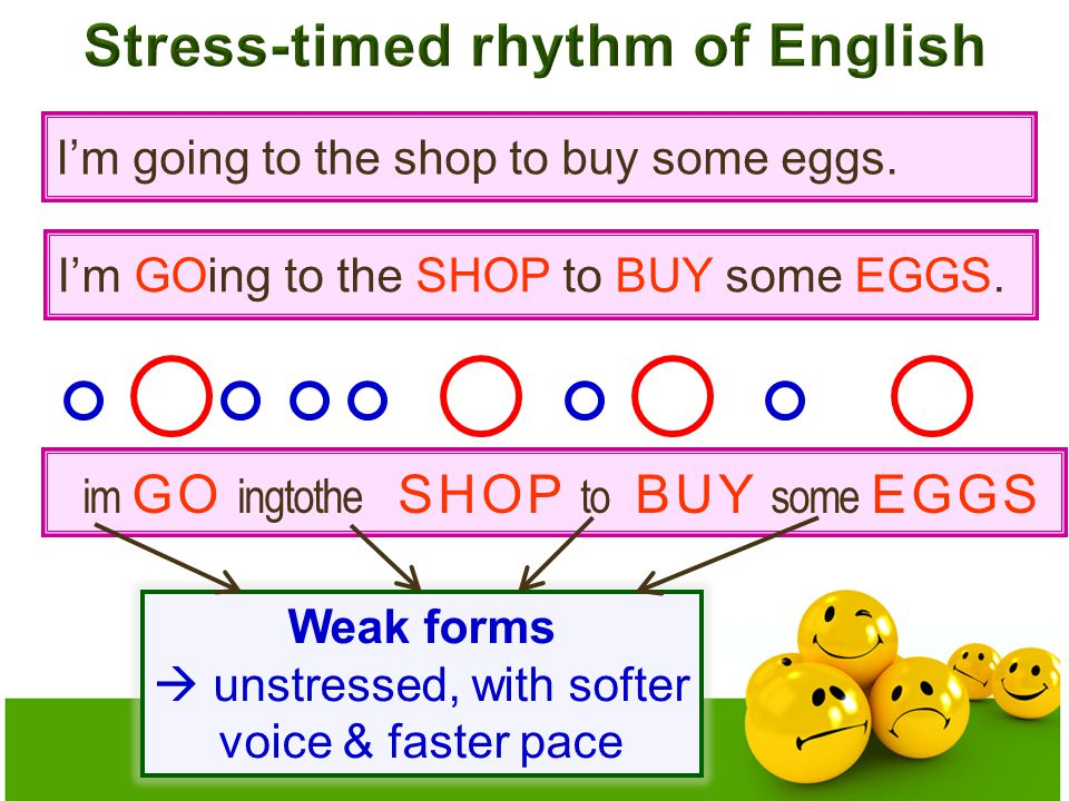 I'm GOing to the SHOP to BUY some EGGS. I'm going to the shop to buy some eggs. im GO ingtothe SHOP to BUY some EGGS Weak forms  unstressed, with sof