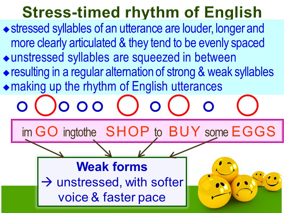  stressed syllables of an utterance are louder, longer and more clearly articulated & they tend to be evenly spaced  unstressed syllables are squeez