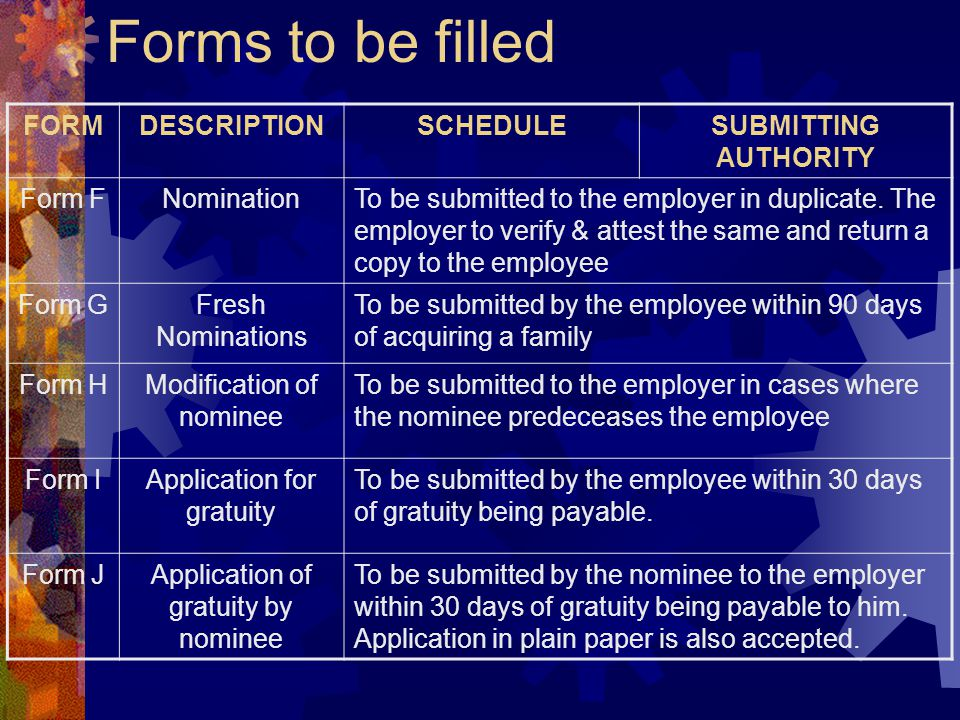 Forms to be filled FORMDESCRIPTIONSCHEDULESUBMITTING AUTHORITY Form FNominationTo be submitted to the employer in duplicate.