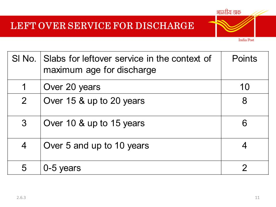 LEFT OVER SERVICE FOR DISCHARGE Sl No.Slabs for leftover service in the context of maximum age for discharge Points 1Over 20 years10 2Over 15 & up to