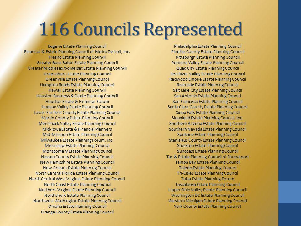 116 Councils Represented Eugene Estate Planning Council Financial & Estate Planning Council of Metro Detroit, Inc.
