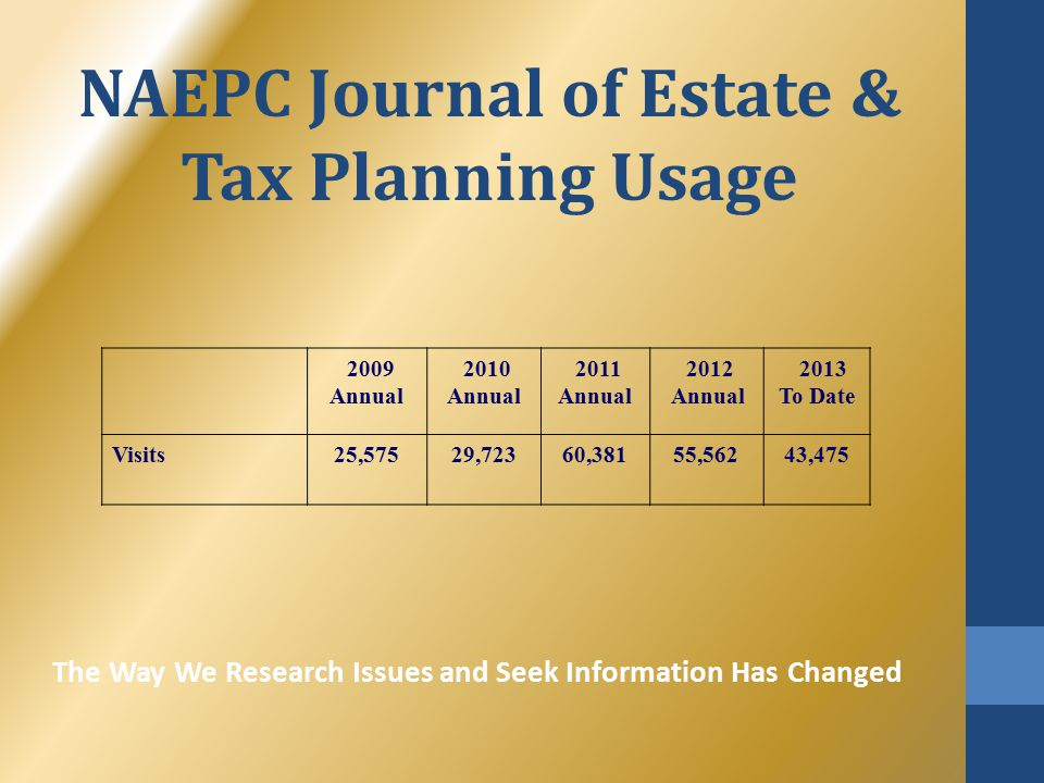 NAEPC Journal of Estate & Tax Planning Usage 2009 Annual 2010 Annual 2011 Annual 2012 Annual 2013 To Date Visits25,57529,72360,38155,56243,475 The Way