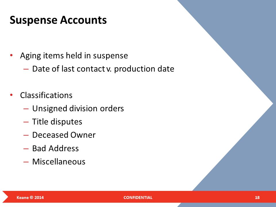 Suspense Accounts Aging items held in suspense – Date of last contact v.