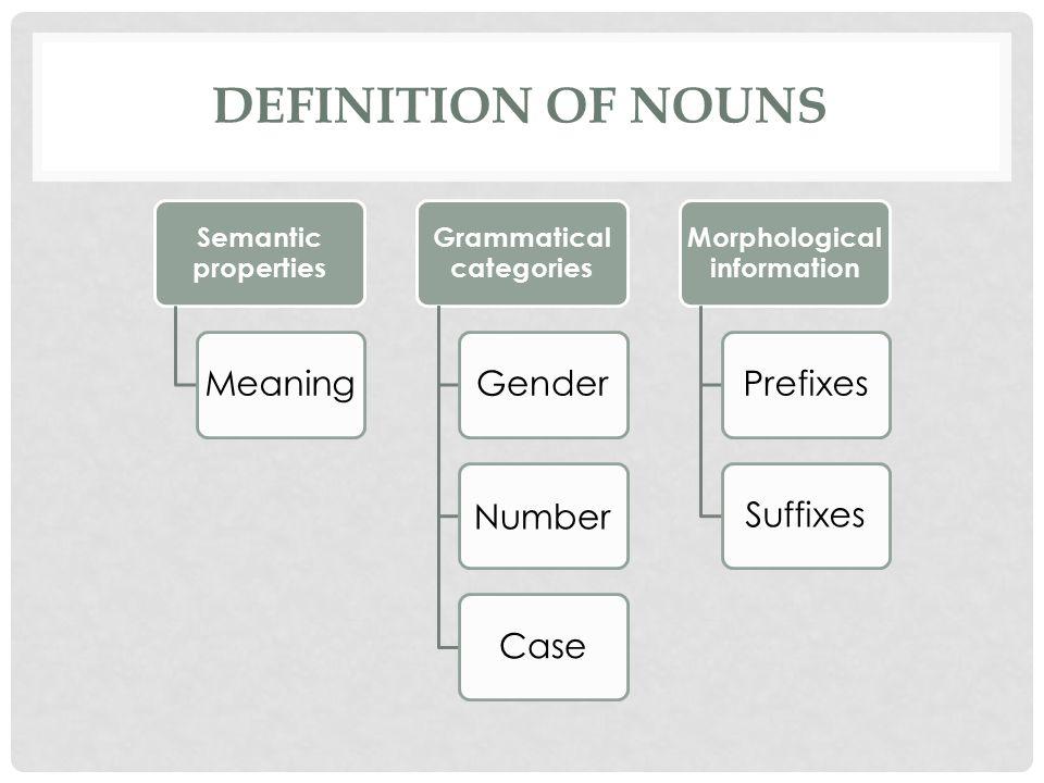 FOREIGN PLURALS Latin and Greek plurals -um -a (stratum – strata) -us -a, -i (corpus – corpora, radius – radii) -ex, -ix -ices (appendix – appendices) -is -es (basis – bases) -on -a (phenomenon – phenomena) -a -ae (formula – formulae) -ies -ies (species – species) Non-classical -eau -eaux (beau – beaux)