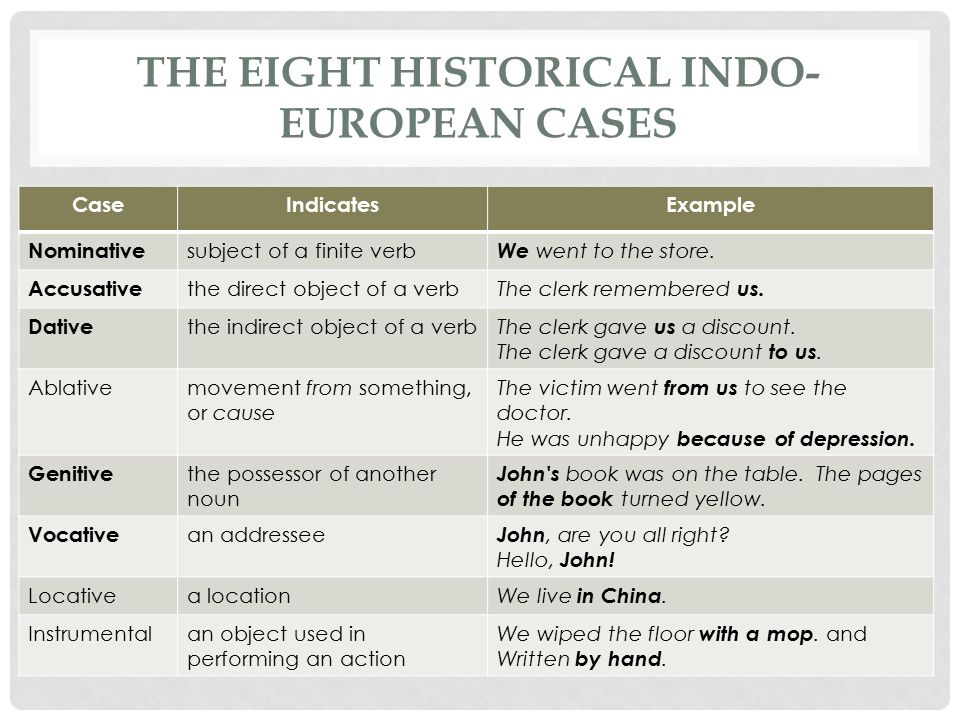 THE EIGHT HISTORICAL INDO- EUROPEAN CASES CaseIndicatesExample Nominative subject of a finite verb We went to the store.