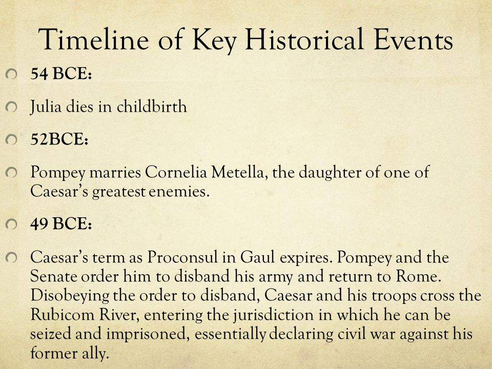 Timeline of Key Historical Events 54 BCE: Julia dies in childbirth 52BCE: Pompey marries Cornelia Metella, the daughter of one of Caesar's greatest enemies.