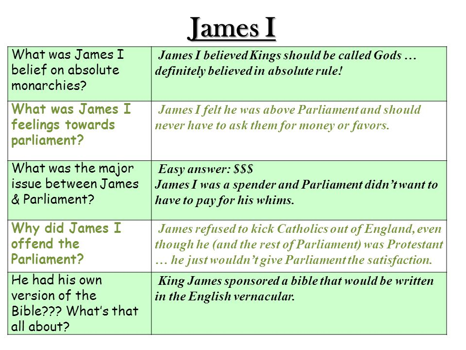 James I What was James I belief on absolute monarchies.