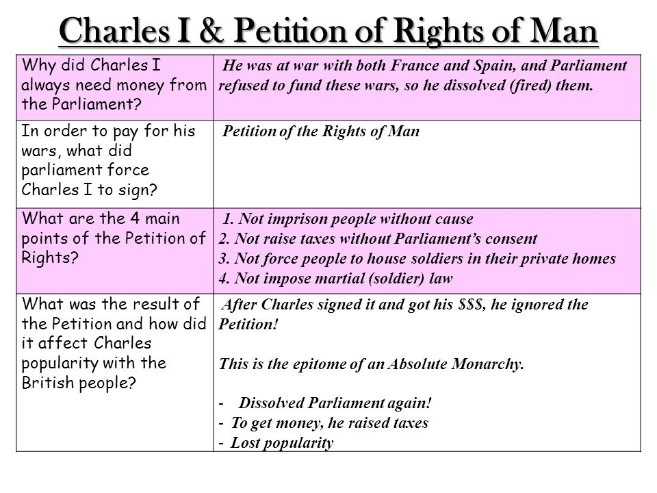 Charles I & Petition of Rights of Man Why did Charles I always need money from the Parliament.