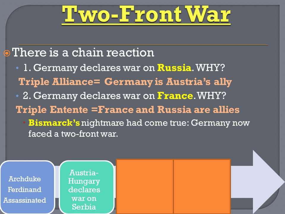  There is a chain reaction 1. Germany declares war on Russia.