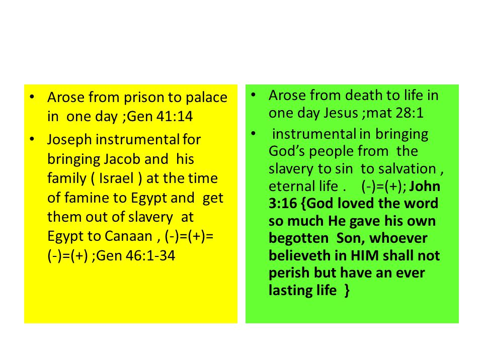Arose from prison to palace in one day ;Gen 41:14 Joseph instrumental for bringing Jacob and his family ( Israel ) at the time of famine to Egypt and