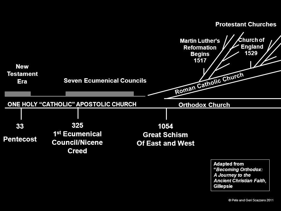 "ONE HOLY ""CATHOLIC"" APOSTOLIC CHURCH Roman Catholic Church Orthodox Church 33 Pentecost 325 1 st Ecumenical Council/Nicene Creed 1054 Great Schism Of"