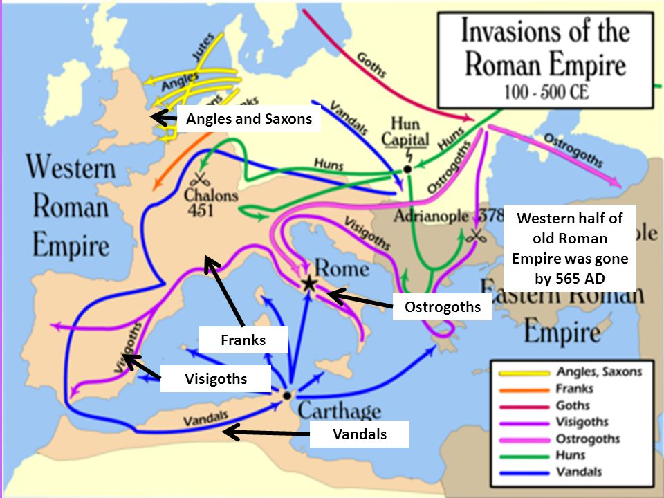 Vandals Visigoths Franks Angles and Saxons Ostrogoths Western half of old Roman Empire was gone by 565 AD
