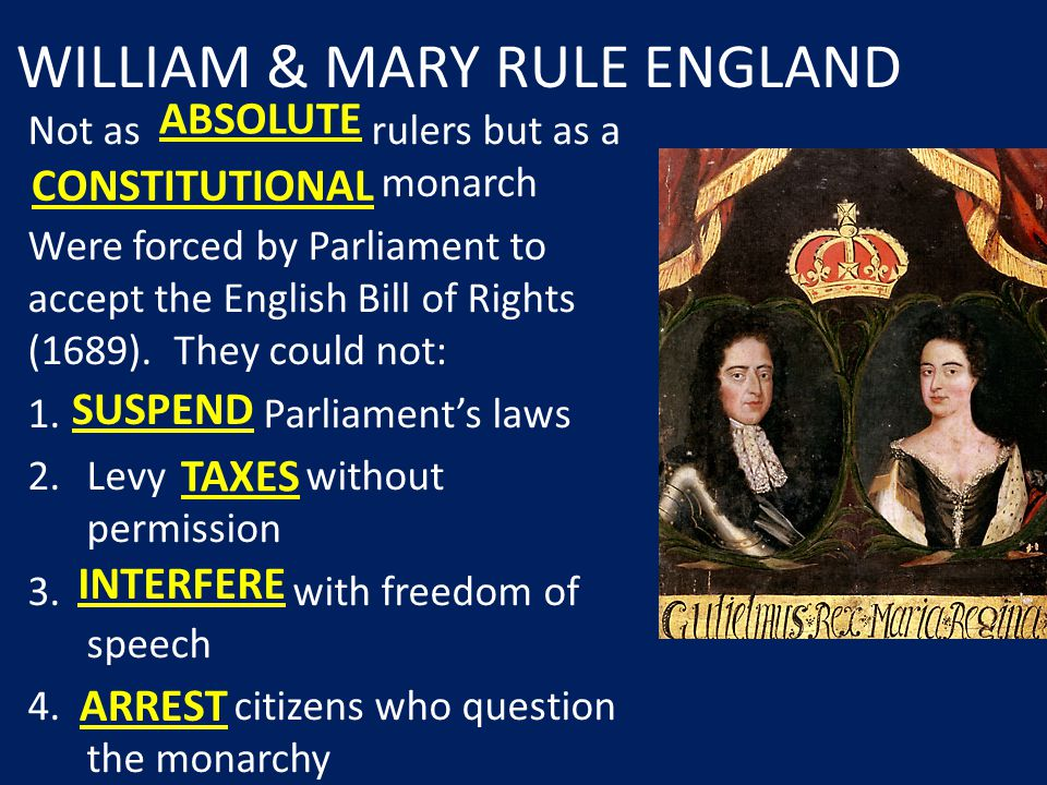 Not as rulers but as a monarch Were forced by Parliament to accept the English Bill of Rights (1689).