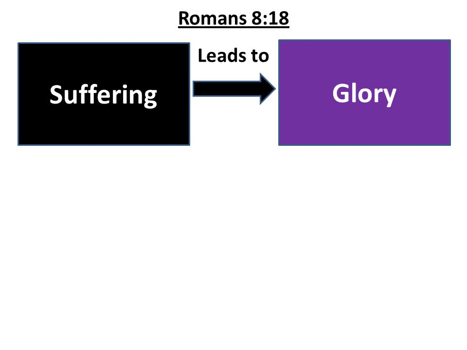 Romans 8:32 Those who share the Lord's sufferings will also share His glory in a special way!
