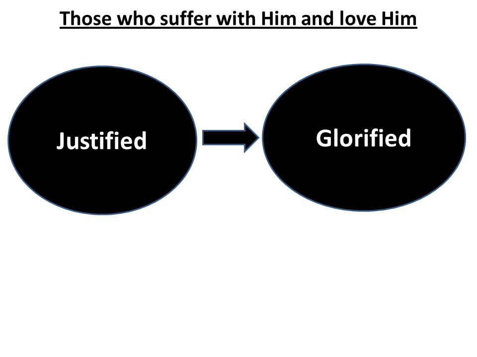 Those who suffer with Him and love Him Justified Glorified