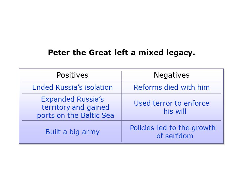 Peter the Great left a mixed legacy.