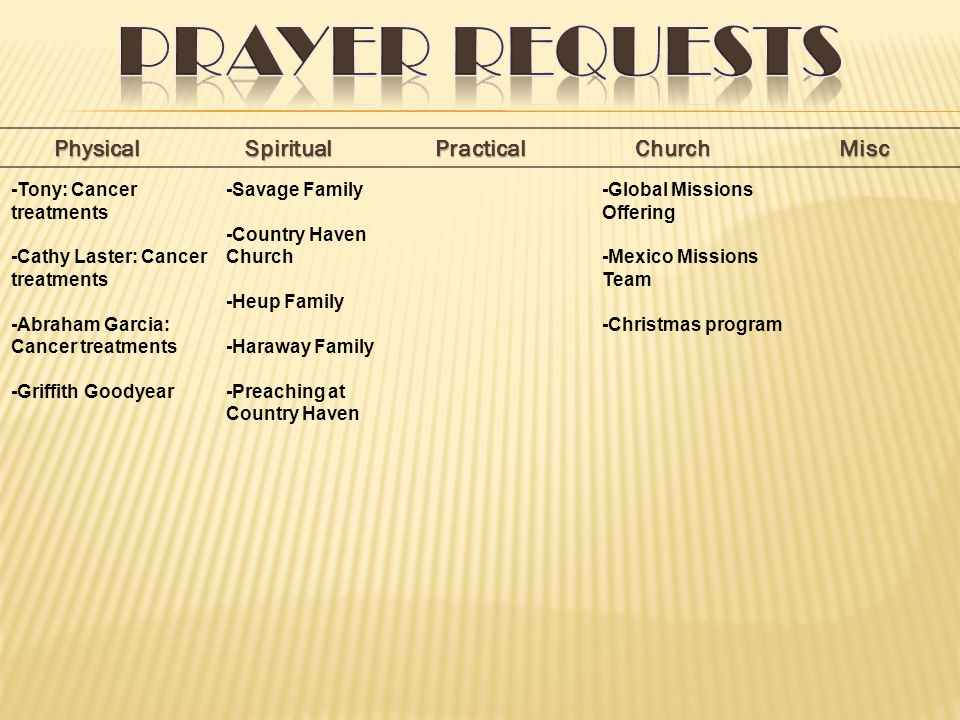 PhysicalSpiritualPracticalChurchMisc -Savage Family -Country Haven Church -Heup Family -Haraway Family -Preaching at Country Haven -Tony: Cancer treatments -Cathy Laster: Cancer treatments -Abraham Garcia: Cancer treatments -Griffith Goodyear -Global Missions Offering -Mexico Missions Team -Christmas program