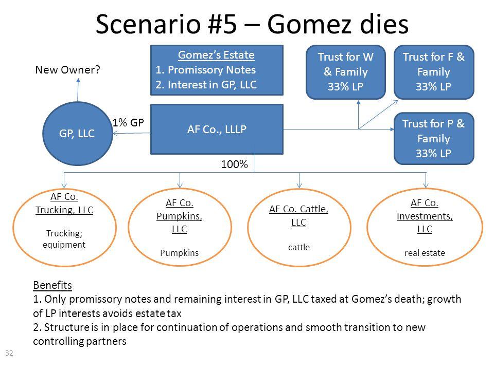 Scenario #5 – Gomez dies AF Co., LLLP AF Co. Cattle, LLC cattle AF Co.