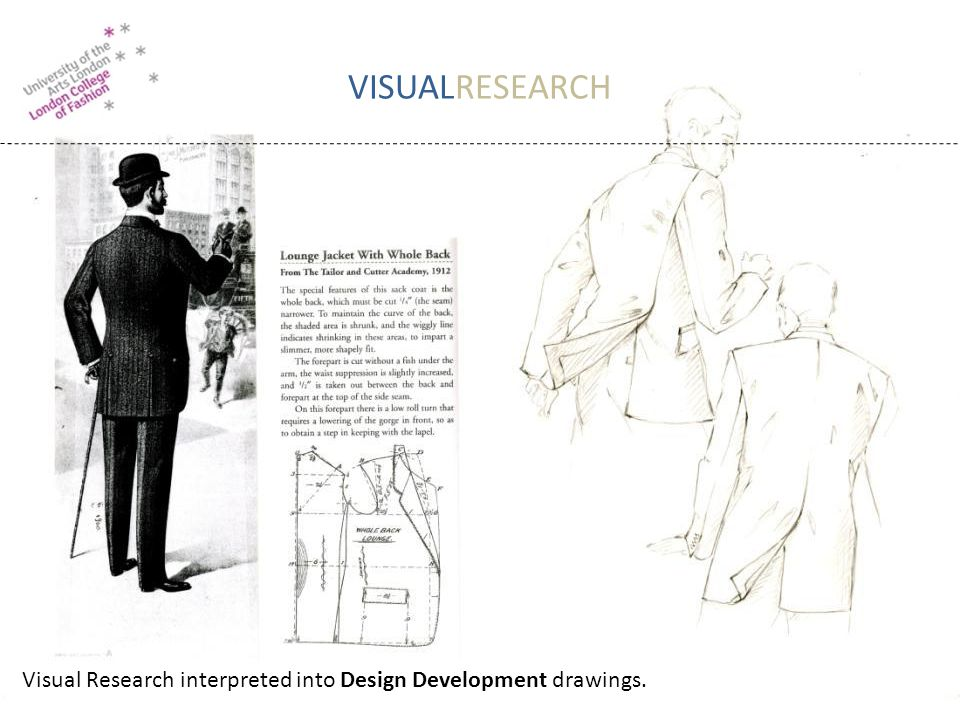VISUALRESEARCH Visual Research interpreted into Design Development drawings.
