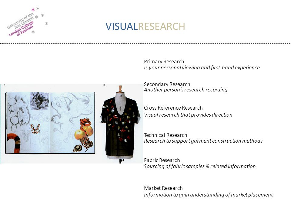 VISUALRESEARCH Technical Research Secondary Research Fabric Research Primary Research Cross Reference Research Information to gain understanding of ma