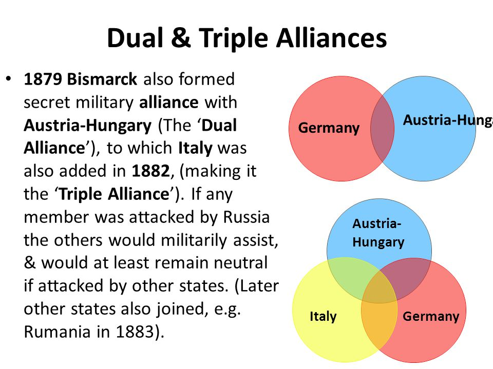 Dual & Triple Alliances 1879 Bismarck also formed secret military alliance with Austria-Hungary (The 'Dual Alliance'), to which Italy was also added i