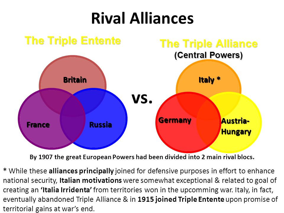 Rival Alliances The Triple Entente The Triple Alliance (Central Powers) Britain FranceRussia Italy * Germany Austria-Hungary vs. By 1907 the great Eur