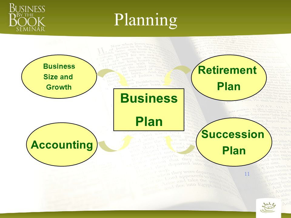 11 Planning Business Plan Retirement Plan Succession Plan Accounting Business Size and Growth