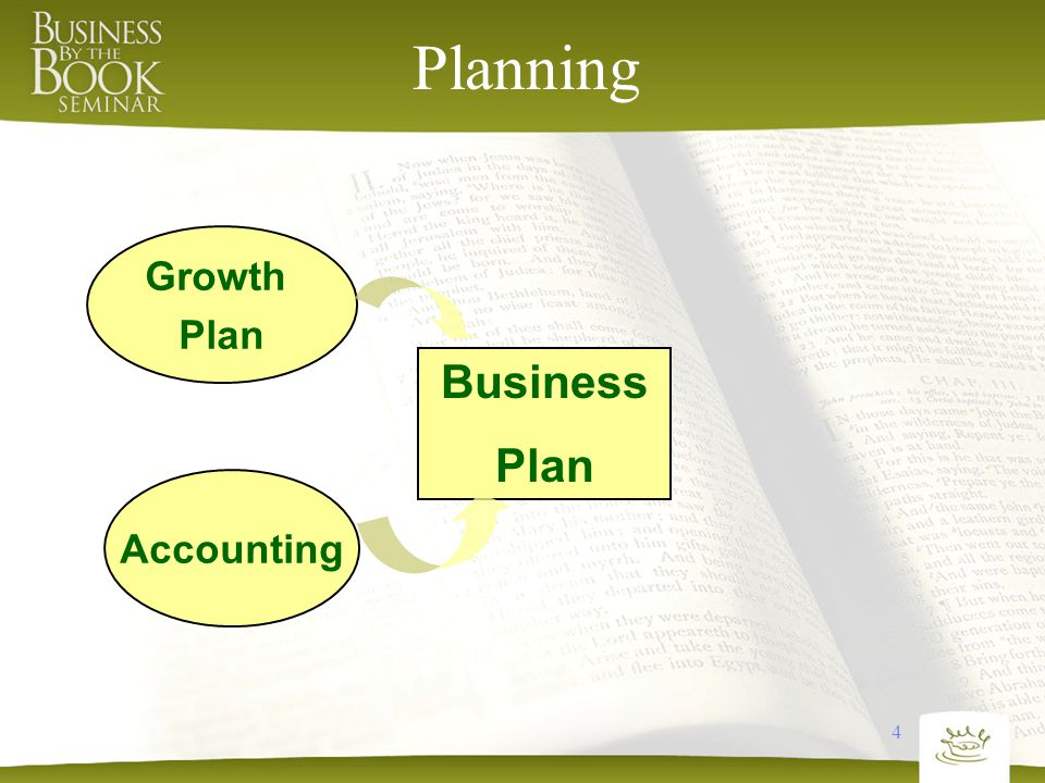 4 Planning Business Plan Accounting Growth Plan