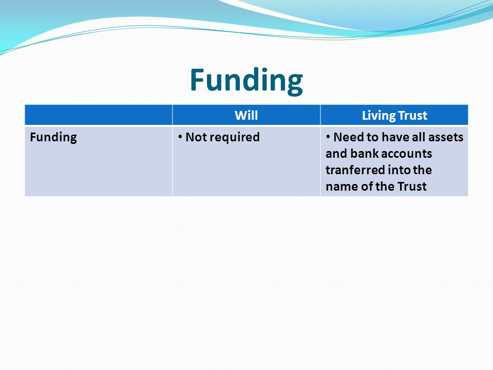 Funding WillLiving Trust Funding Not required Need to have all assets and bank accounts tranferred into the name of the Trust