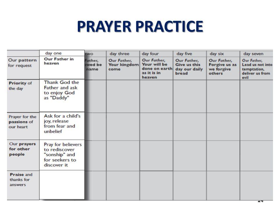 PRAYER PRACTICE 14