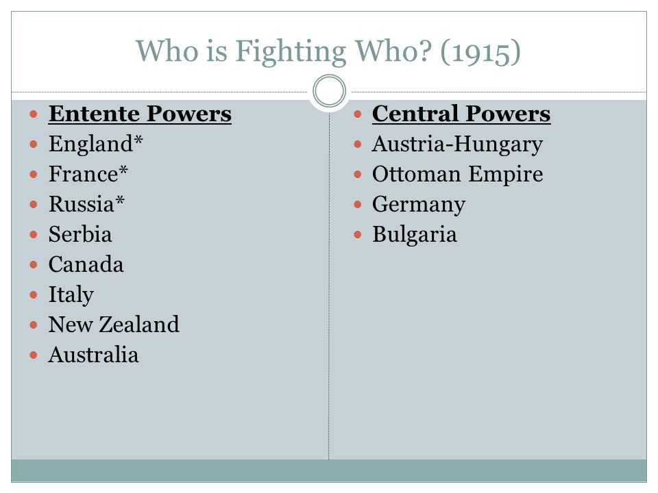 Who is Fighting Who? (1915) Entente Powers England* France* Russia* Serbia Canada Italy New Zealand Australia Central Powers Austria-Hungary Ottoman E