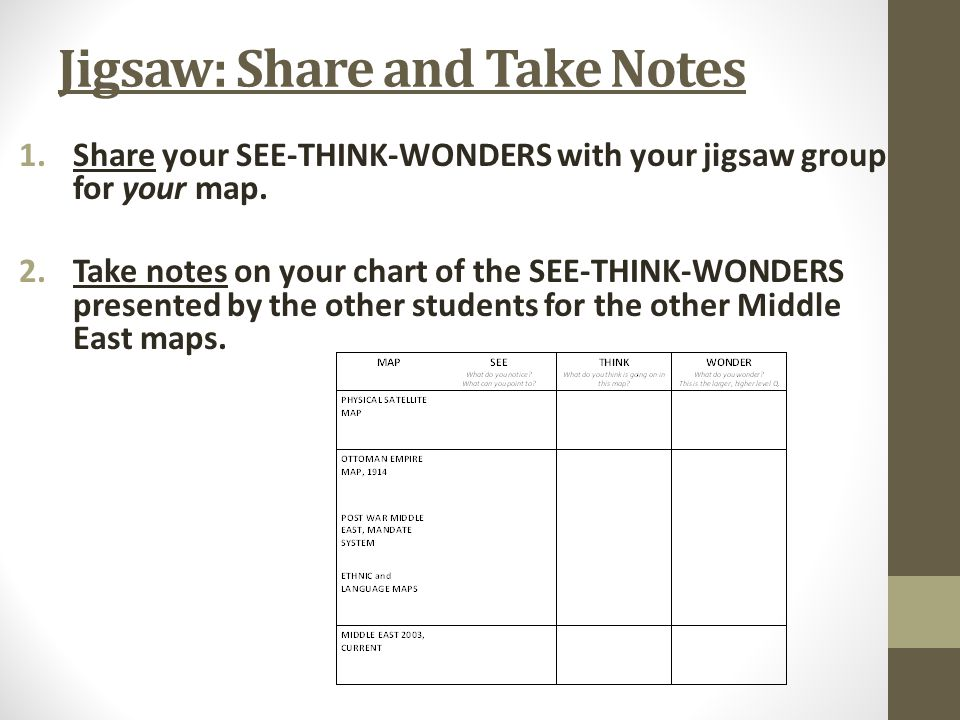 Jigsaw: Share and Take Notes 1.Share your SEE-THINK-WONDERS with your jigsaw group for your map. 2.Take notes on your chart of the SEE-THINK-WONDERS p