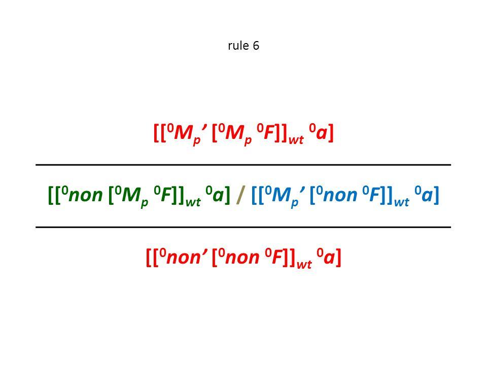 rule 6 [[ 0 M p ' [ 0 M p 0 F]] wt 0 a]  [[ 0 non [ 0 M p 0 F]] wt 0 a] / [[ 0 M p ' [ 0 non 0 F]] wt 0 a]  [[ 0 non' [ 0 non 0 F]] wt 0 a]