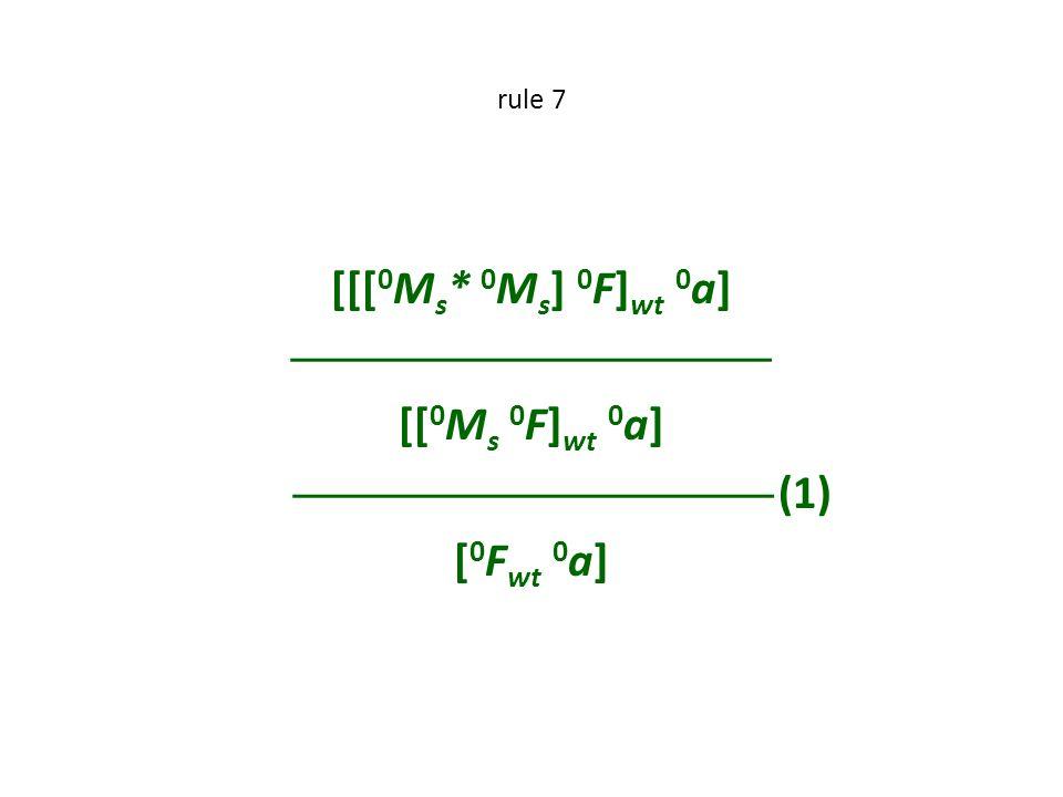 rule 7 [[[ 0 M s * 0 M s ] 0 F] wt 0 a]  [[ 0 M s 0 F] wt 0 a]  (1) [ 0 F wt 0 a]