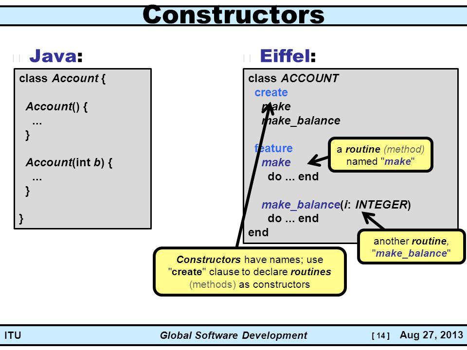 [ 14 ] Global Software Development Aug 27, 2013 ITU Constructors Java: Eiffel: class Account { Account() {...