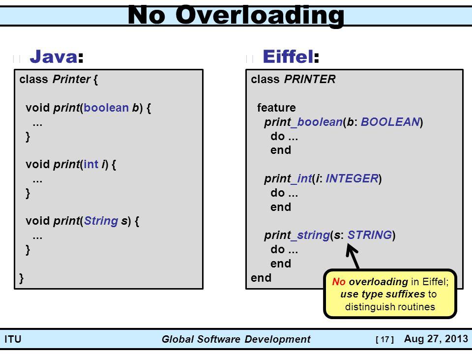 [ 17 ] Global Software Development Aug 27, 2013 ITU No Overloading Java: Eiffel: class Printer { void print(boolean b) {...