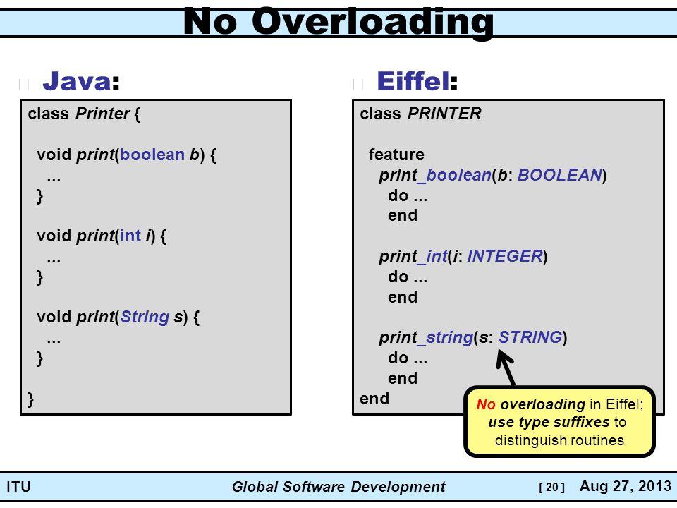 [ 20 ] Global Software Development Aug 27, 2013 ITU No Overloading Java: Eiffel: class Printer { void print(boolean b) {...