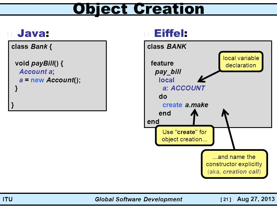 [ 21 ] Global Software Development Aug 27, 2013 ITU Object Creation Java: Eiffel: class Bank { void payBill() { Account a; a = new Account(); } } class BANK feature pay_bill local a: ACCOUNT do create a.make end Use create for object creation...