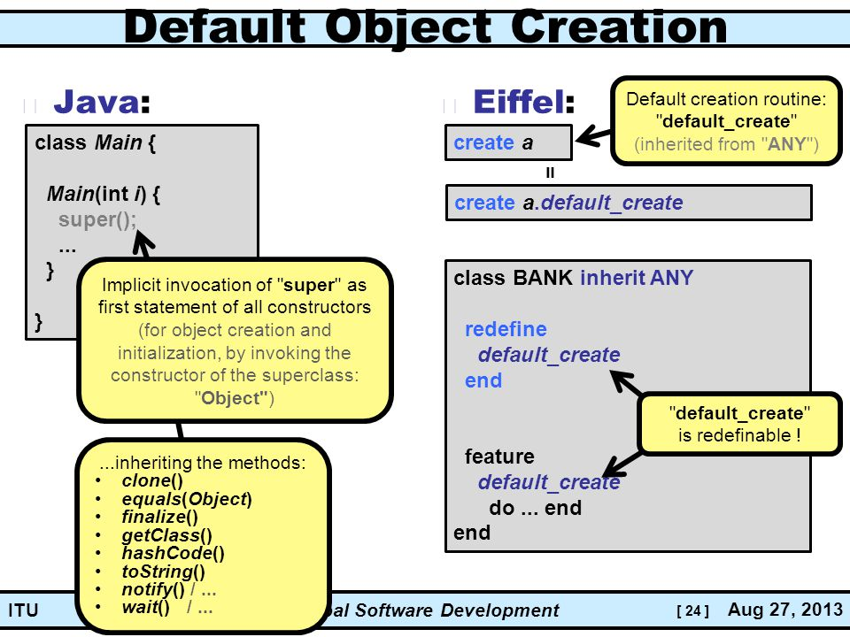 [ 24 ] Global Software Development Aug 27, 2013 ITU Default Object Creation Java: Eiffel: class Main { Main(int i) { super();...