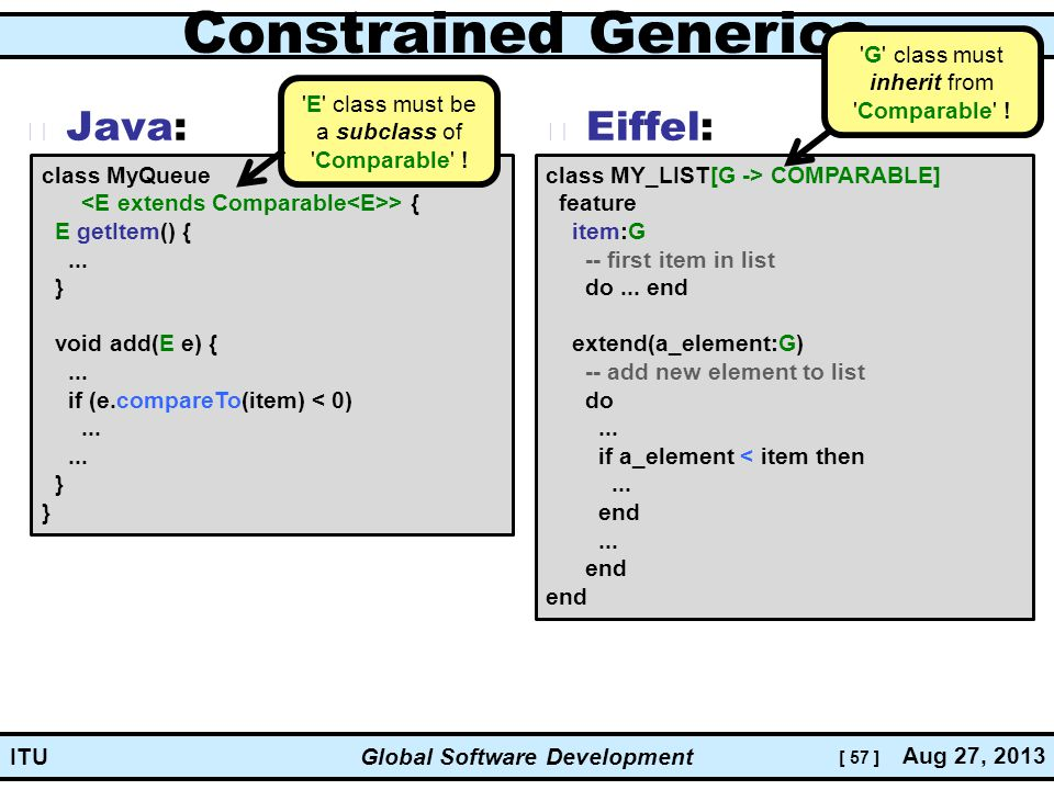 [ 57 ] Global Software Development Aug 27, 2013 ITU Constrained Generics Java: Eiffel: class MY_LIST[G -> COMPARABLE] feature item:G -- first item in list do...