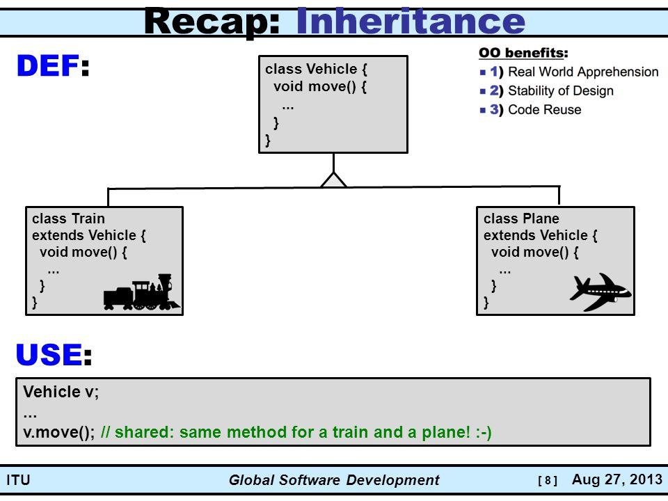 [ 8 ] Global Software Development Aug 27, 2013 ITU Recap: Inheritance class Vehicle { void move() {...
