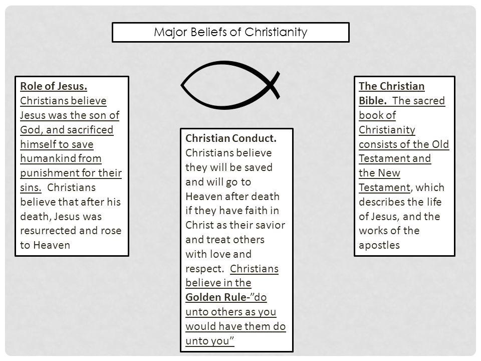 Role of Jesus.