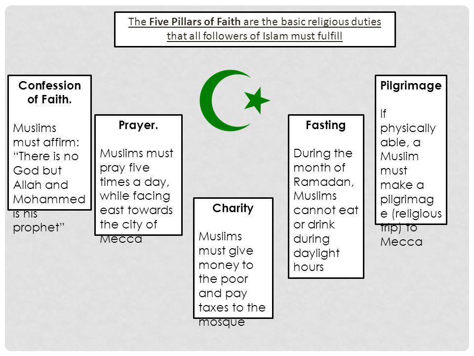 Confession of Faith.