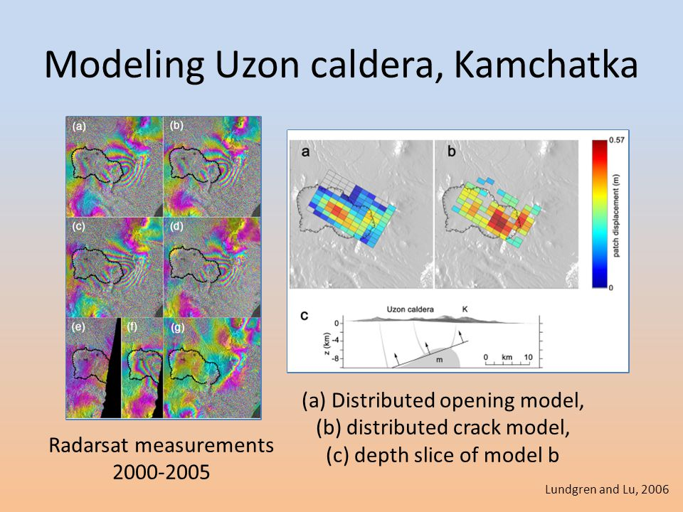 Modeling Uzon caldera, Kamchatka Radarsat measurements 2000-2005 (a) Distributed opening model, (b) distributed crack model, (c) depth slice of model b Lundgren and Lu, 2006